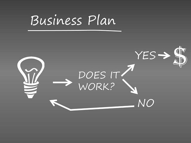 The Unstoppable Entrepreneur - Business Planning