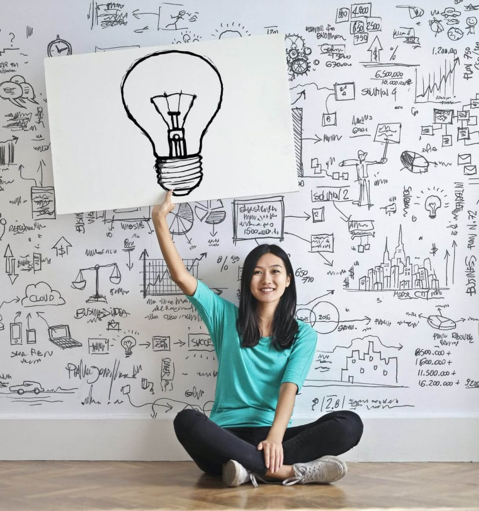 What Is Thinking Creatively -- A Light Bulb Moment